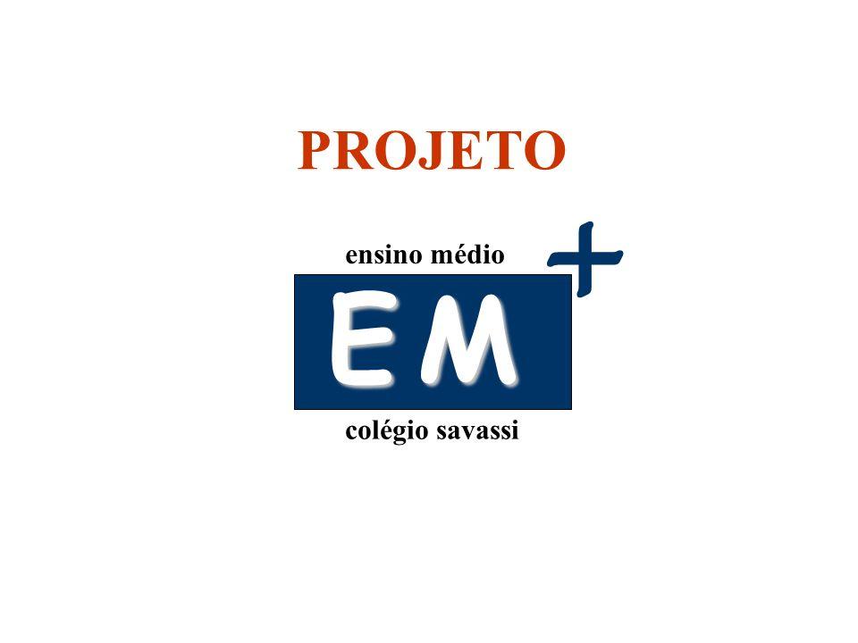 Quadro de horário EM+ 2012 – 1º ano HORÁRIO3ª FEIRA5ª FEIRA 14:00 - 14:50HistóriaMatemática 14:50 - 15:40BiologiaQuímica 15:40 - 16:00INTERVALO 16:00 - 16:50FísicaLinguagens 16:50 - 17:40GeografiaRedação