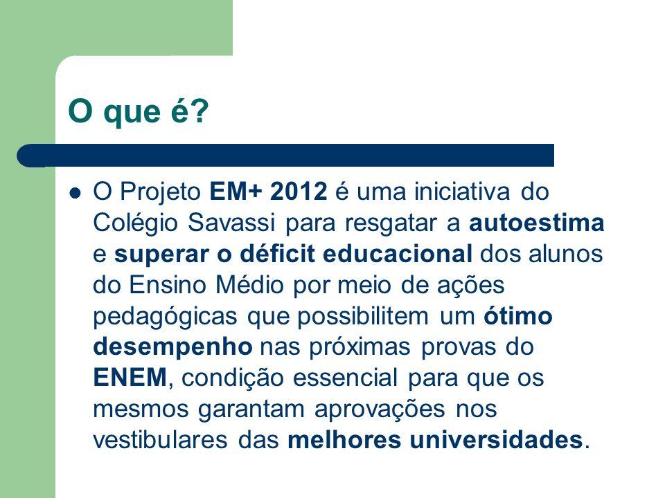 O que é? O Projeto EM+ 2012 é uma iniciativa do Colégio Savassi para resgatar a autoestima e superar o déficit educacional dos alunos do Ensino Médio