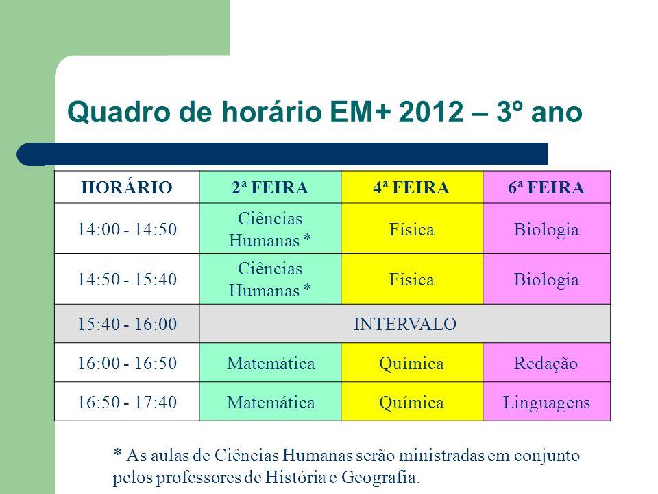 Quadro de horário EM+ 2012 – 3º ano HORÁRIO2ª FEIRA4ª FEIRA6ª FEIRA 14:00 - 14:50 Ciências Humanas * FísicaBiologia 14:50 - 15:40 Ciências Humanas * F