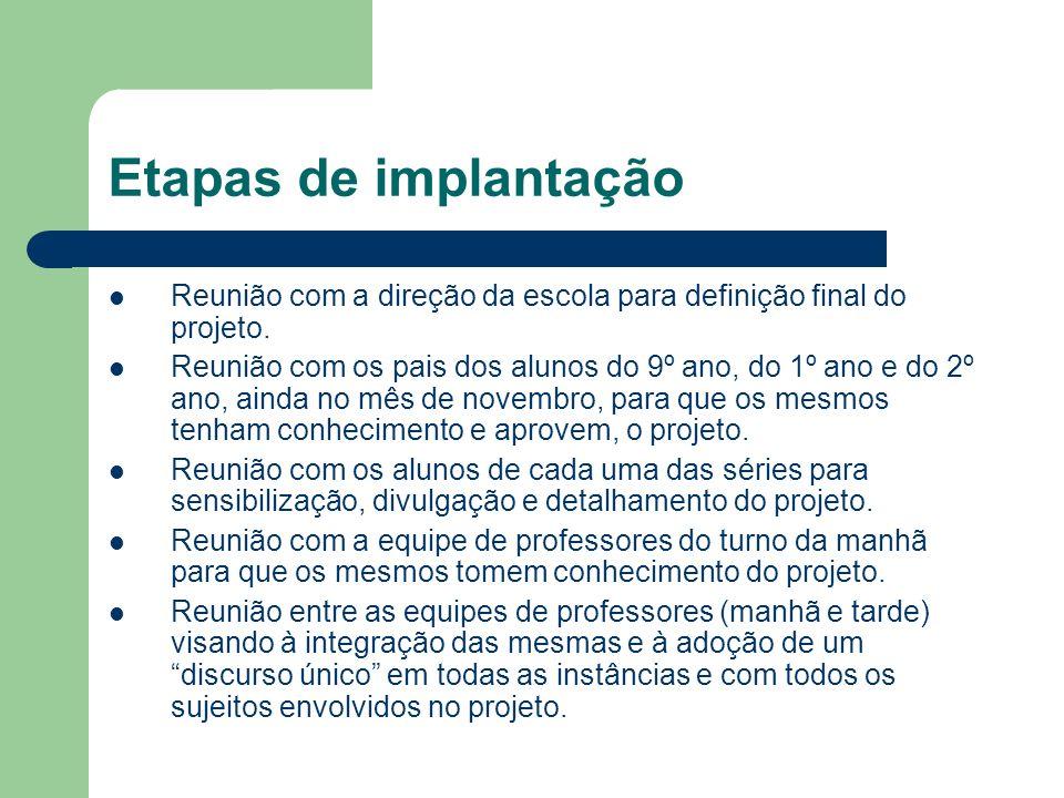Etapas de implantação Reunião com a direção da escola para definição final do projeto. Reunião com os pais dos alunos do 9º ano, do 1º ano e do 2º ano