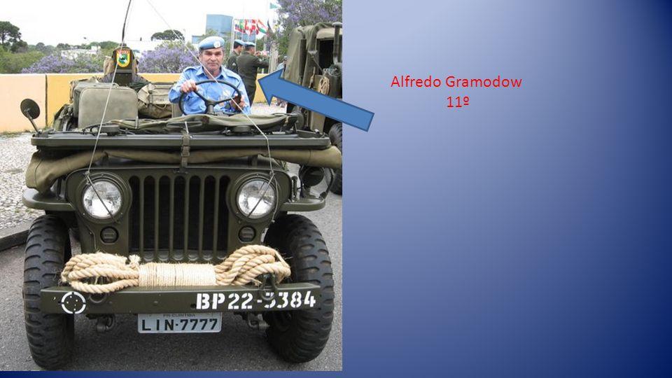 Alfredo Gramodow 11º