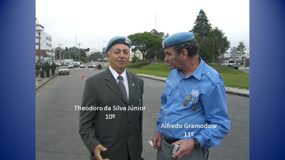 Theodoro da Silva Júnior 10º Alfredo Gramodow 11º