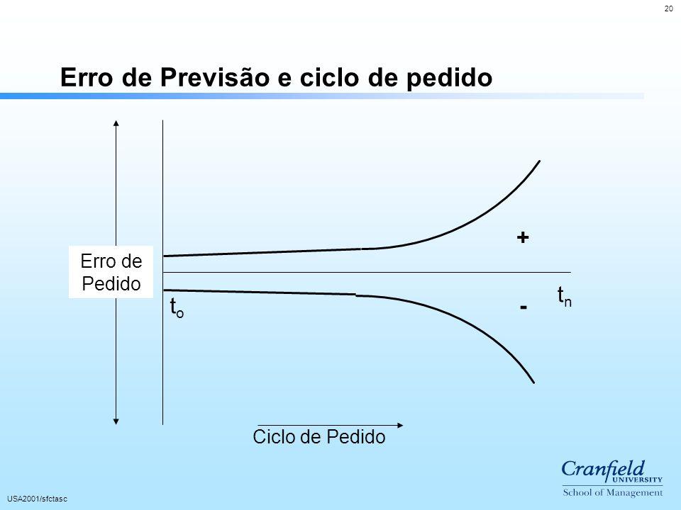 20 USA2001/sfctasc Erro de Previsão e ciclo de pedido Erro de Pedido Ciclo de Pedido + -toto tntn