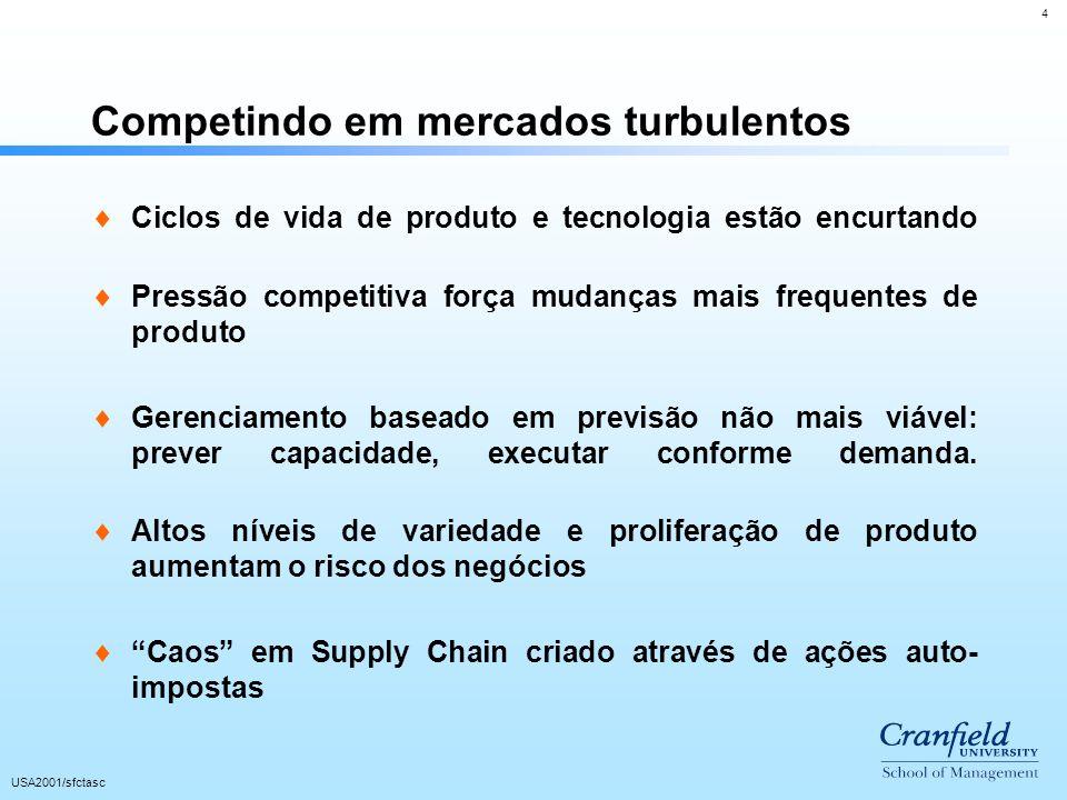 4 USA2001/sfctasc Competindo em mercados turbulentos Ciclos de vida de produto e tecnologia estão encurtando Pressão competitiva força mudanças mais f