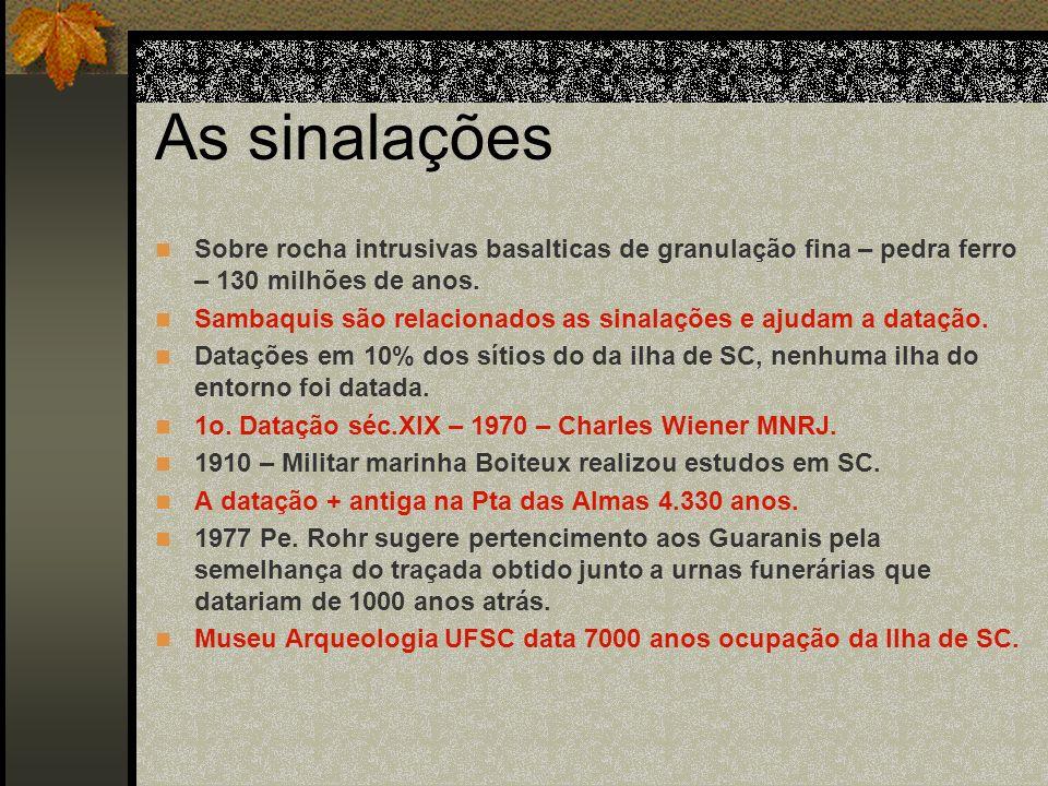 Datações Homem do Sambaqui – coletor.