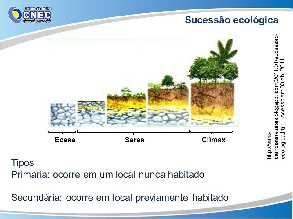 Sucessão ecológica Ecese Seres Clímax Tipos Primária: ocorre em um local nunca habitado Secundária: ocorre em local previamente habitado http://sara-
