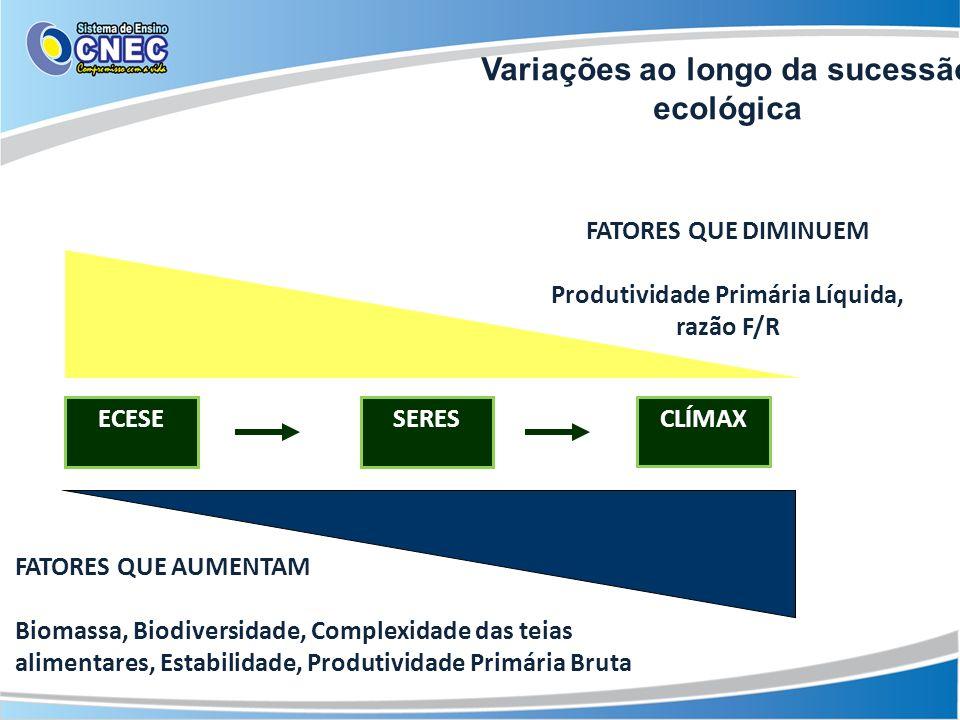 Variações ao longo da sucessão ecológica ECESE CLÍMAX SERES FATORES QUE DIMINUEM Produtividade Primária Líquida, razão F/R FATORES QUE AUMENTAM Biomas