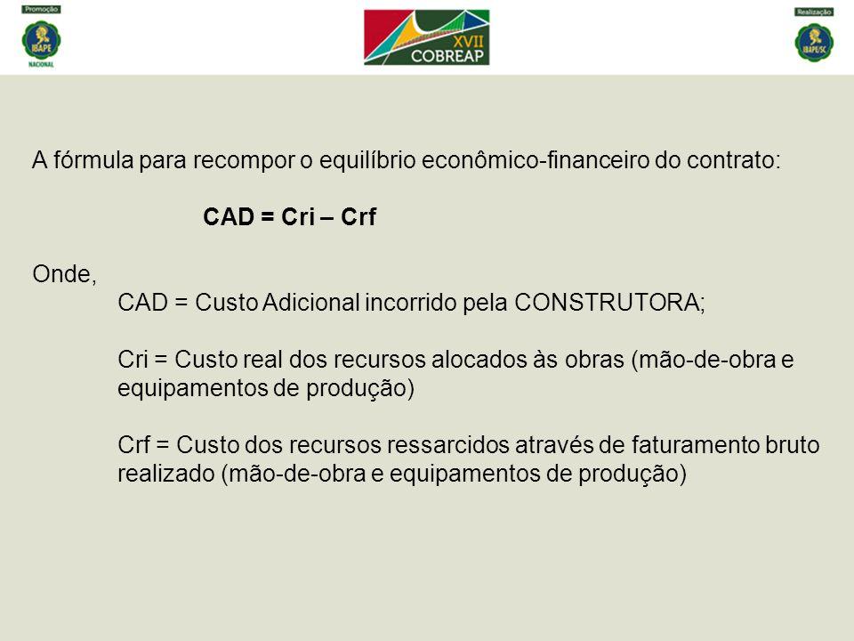 A fórmula para recompor o equilíbrio econômico-financeiro do contrato: CAD = Cri – Crf Onde, CAD = Custo Adicional incorrido pela CONSTRUTORA; Cri = C