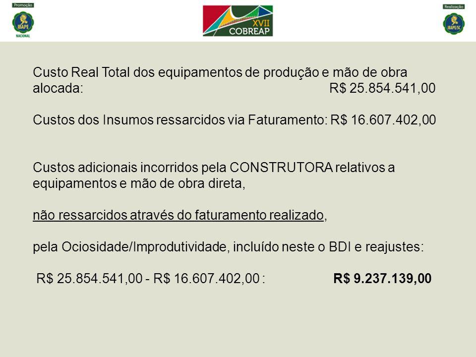 Custo Real Total dos equipamentos de produção e mão de obra alocada: R$ 25.854.541,00 Custos dos Insumos ressarcidos via Faturamento: R$ 16.607.402,00