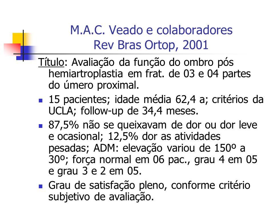 M.A.C. Veado e colaboradores Rev Bras Ortop, 2001 Título: Avaliação da função do ombro pós hemiartroplastia em frat. de 03 e 04 partes do úmero proxim
