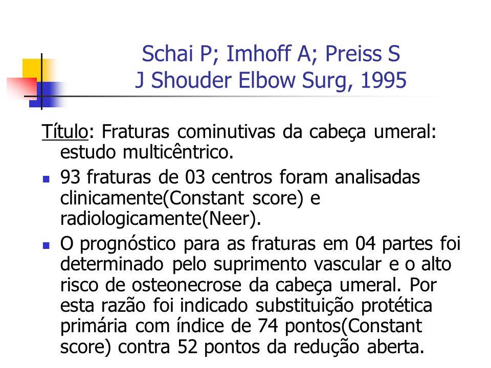 Schai P; Imhoff A; Preiss S J Shouder Elbow Surg, 1995 Título: Fraturas cominutivas da cabeça umeral: estudo multicêntrico. 93 fraturas de 03 centros