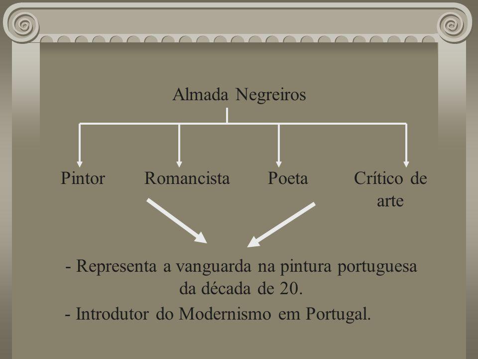 Almada Negreiros PintorRomancistaPoetaCrítico de arte - Representa a vanguarda na pintura portuguesa da década de 20. - Introdutor do Modernismo em Po
