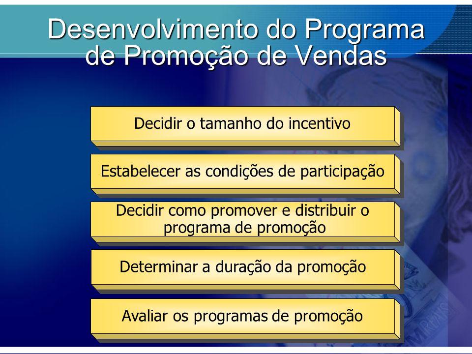 Decidir o tamanho do incentivo Estabelecer as condições de participação Avaliar os programas de promoção Decidir como promover e distribuir o programa