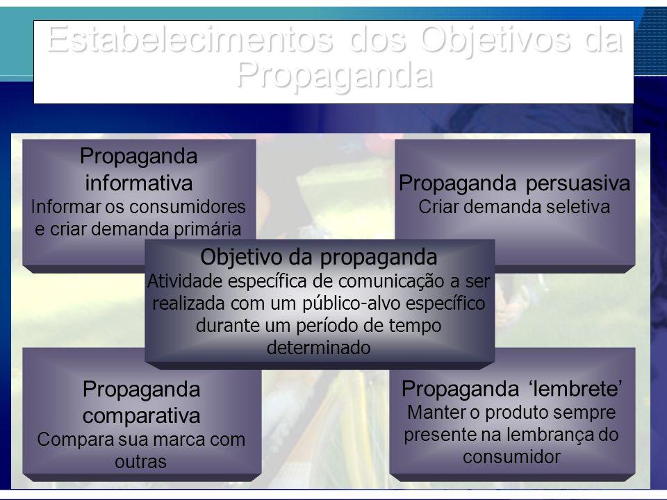 Propaganda informativa Informar os consumidores e criar demanda primária Propaganda comparativa Compara sua marca com outras Propaganda persuasiva Cri