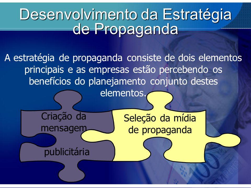 Criação da mensagem publicitária Seleção da mídia de propaganda A estratégia de propaganda consiste de dois elementos principais e as empresas estão p