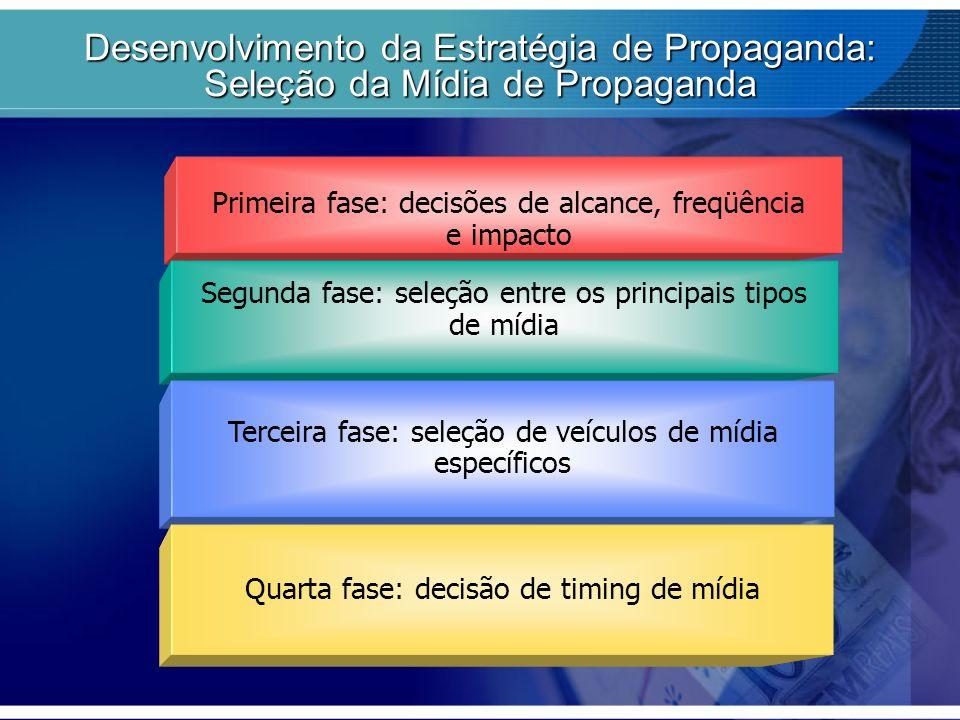 Primeira fase: decisões de alcance, freqüência e impacto Segunda fase: seleção entre os principais tipos de mídia Terceira fase: seleção de veículos d