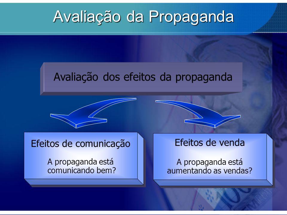 Efeitos de comunicação A propaganda está comunicando bem? Efeitos de comunicação A propaganda está comunicando bem? Avaliação dos efeitos da propagand
