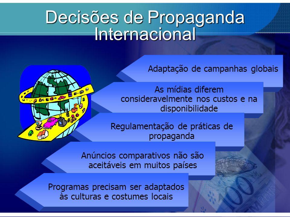 Decisões de Propaganda Internacional Adaptação de campanhas globais As mídias diferem consideravelmente nos custos e na disponibilidade Regulamentação
