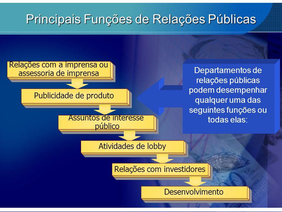 Relações com a imprensa ou assessoria de imprensa Publicidade de produto Assuntos de interesse público Assuntos de interesse público Atividades de lob