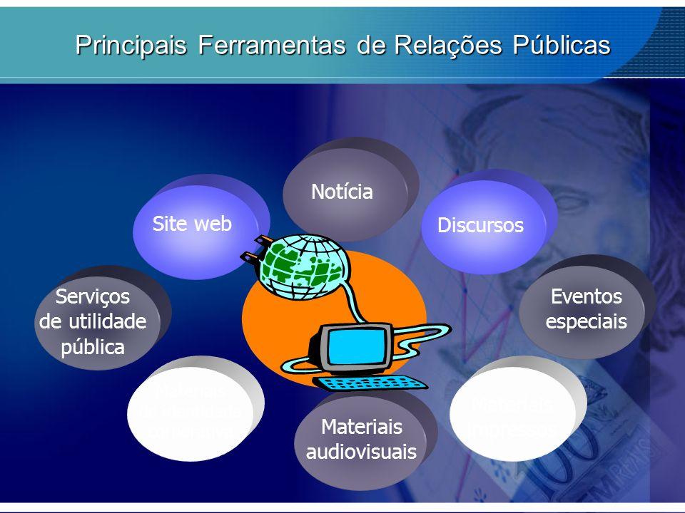 Notícia Discursos Eventos especiais Materiais impressos Materiais audiovisuais Materiais de identidade corporativa Serviços de utilidade pública Site