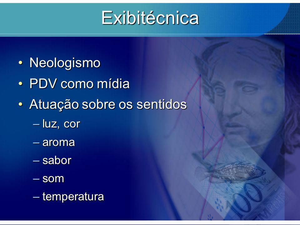 Exibitécnica NeologismoNeologismo PDV como mídiaPDV como mídia Atuação sobre os sentidosAtuação sobre os sentidos –luz, cor –aroma –sabor –som –temper