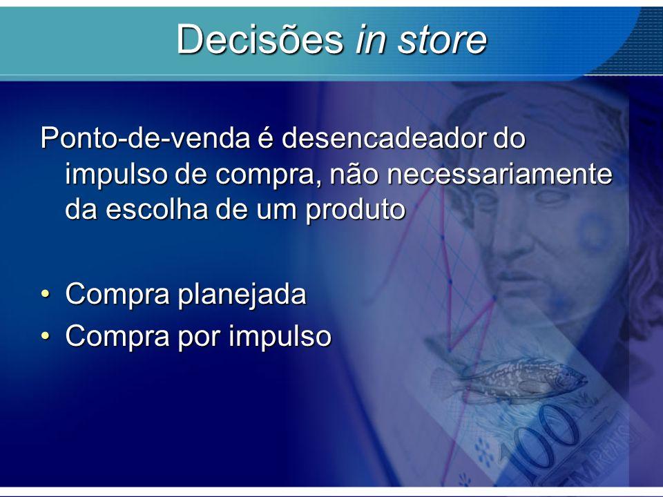 Decisões in store Ponto-de-venda é desencadeador do impulso de compra, não necessariamente da escolha de um produto Compra planejadaCompra planejada C