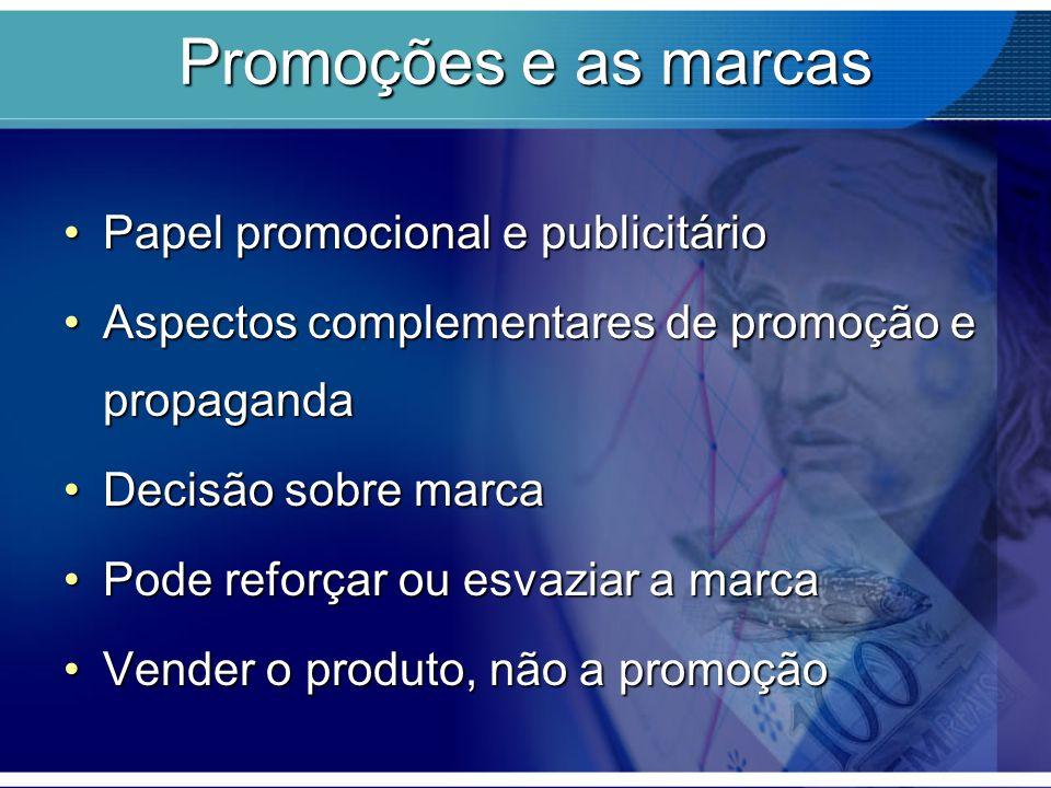 Promoções e as marcas Papel promocional e publicitárioPapel promocional e publicitário Aspectos complementares de promoção e propagandaAspectos comple