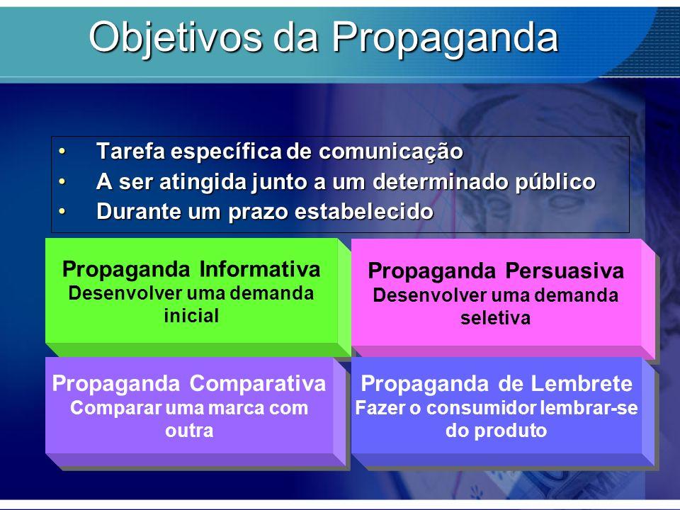 Propaganda Informativa Desenvolver uma demanda inicial Propaganda Informativa Desenvolver uma demanda inicial Propaganda Persuasiva Desenvolver uma de
