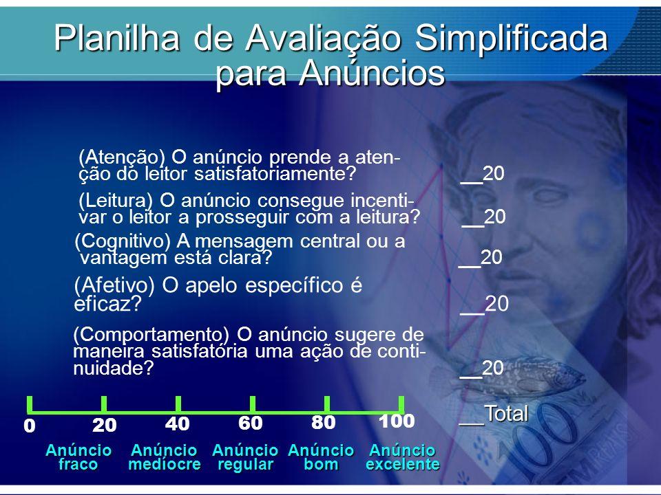 Planilha de Avaliação Simplificada para Anúncios AnúnciofracoAnúnciomedíocreAnúncioregularAnúnciobomAnúncioexcelente 0 20 40 60 80 100 __Total __Total