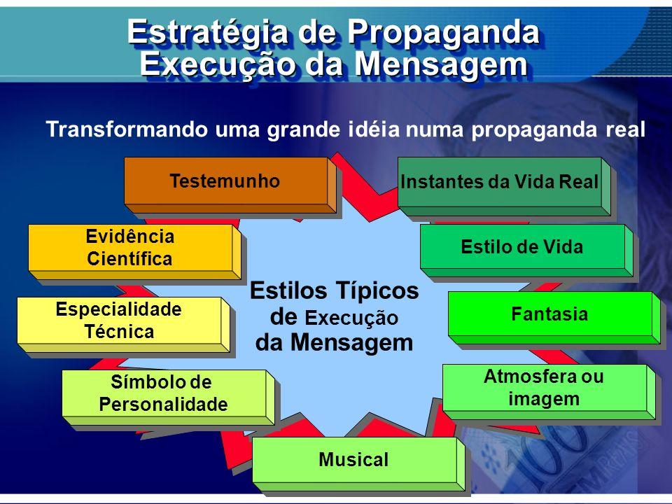 Estratégia de Propaganda Execução da Mensagem Estilos Típicos de Execução da Mensagem Estilos Típicos de Execução da Mensagem Testemunho Instantes da