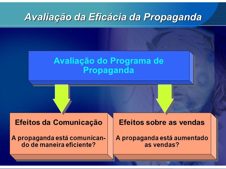 Avaliação do Programa de Propaganda Avaliação do Programa de Propaganda Efeitos da Comunicação A propaganda está comunican- do de maneira eficiente? E