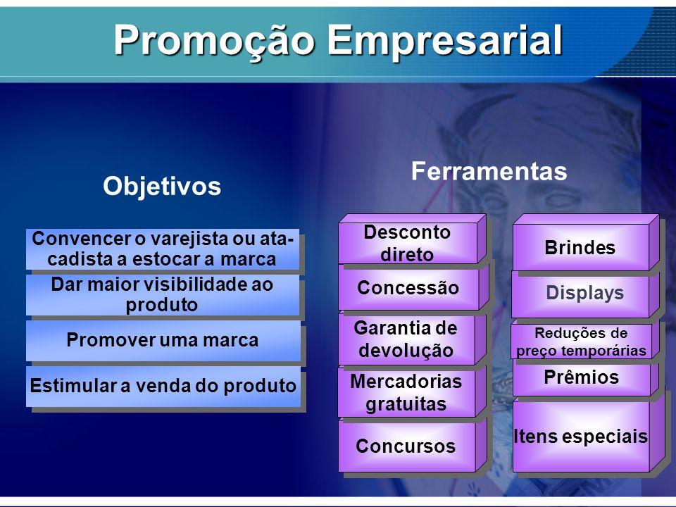 Objetivos Ferramentas Itens especiais Concursos Mercadorias gratuitas Mercadorias gratuitas Garantia de devolução Garantia de devolução Concessão Desc