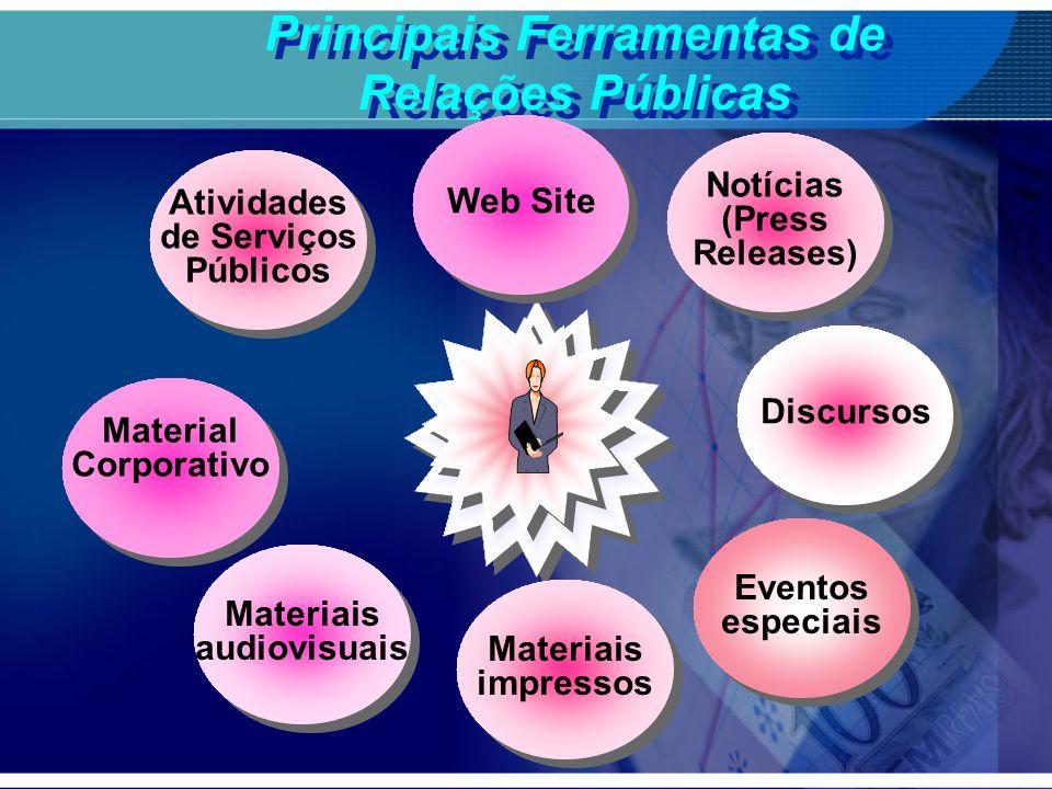 Eventos especiais Eventos especiais Materiais impressos Materiais impressos Material Corporativo Material Corporativo Discursos Notícias (Press Releas