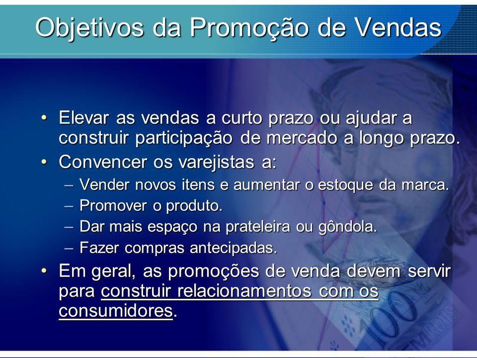 Objetivos da Promoção de Vendas Elevar as vendas a curto prazo ou ajudar a construir participação de mercado a longo prazo.Elevar as vendas a curto pr