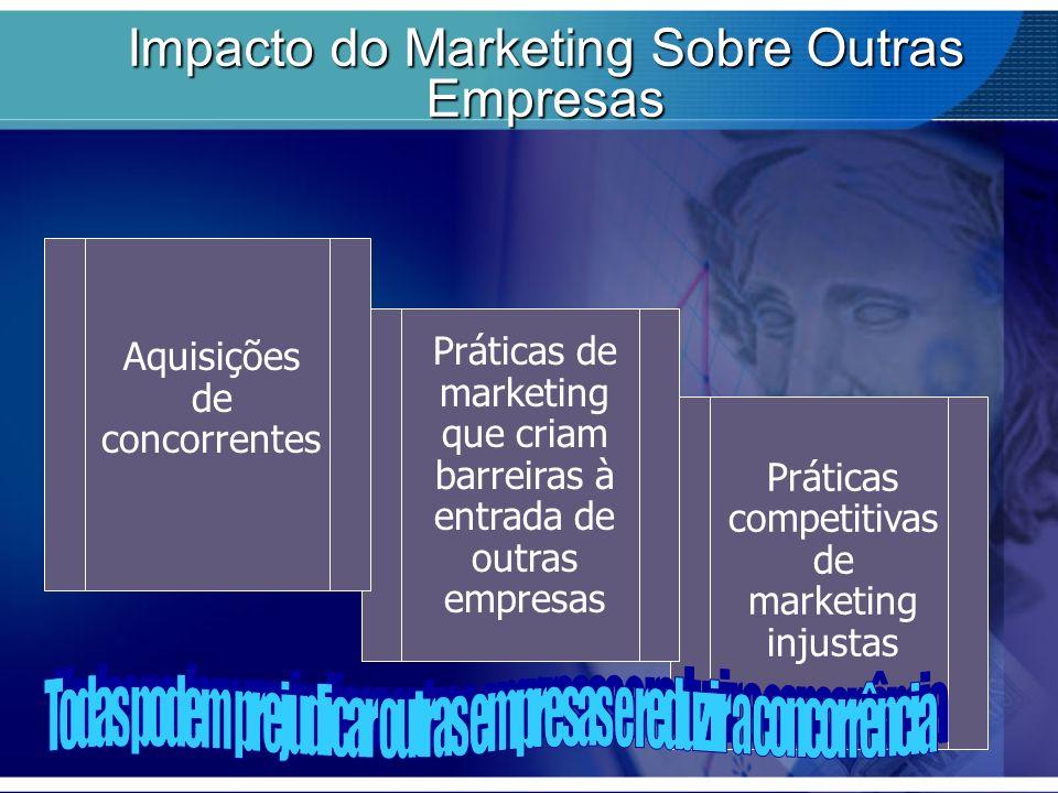 Práticas competitivas de marketing injustas Impacto do Marketing Sobre Outras Empresas Práticas de marketing que criam barreiras à entrada de outras e