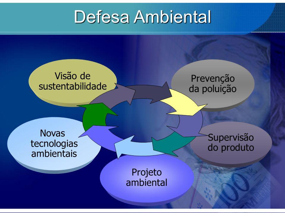 Novas tecnologias ambientais Projeto ambiental Visão de sustentabilidade Supervisão do produto Prevenção da poluição Defesa Ambiental