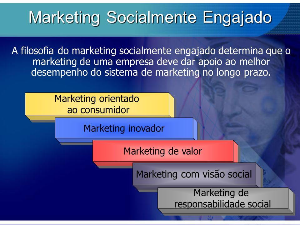 Marketing orientado ao consumidor Marketing inovador Marketing de valor Marketing com visão social Marketing de responsabilidade social A filosofia do