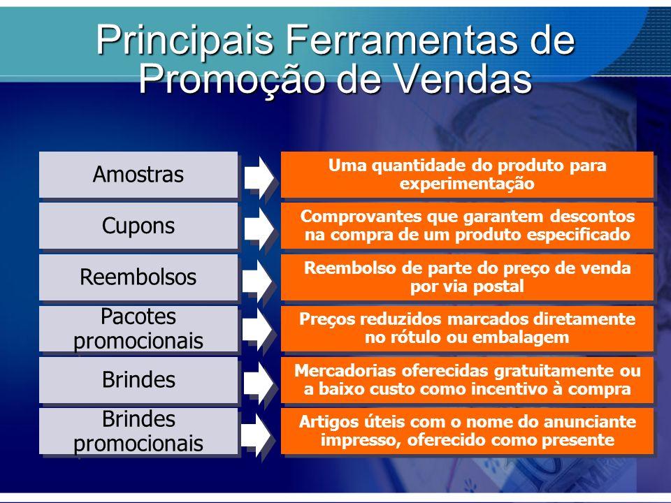 Amostras Cupons Reembolsos Pacotes promocionais Brindes Brindes promocionais Uma quantidade do produto para experimentação Comprovantes que garantem d