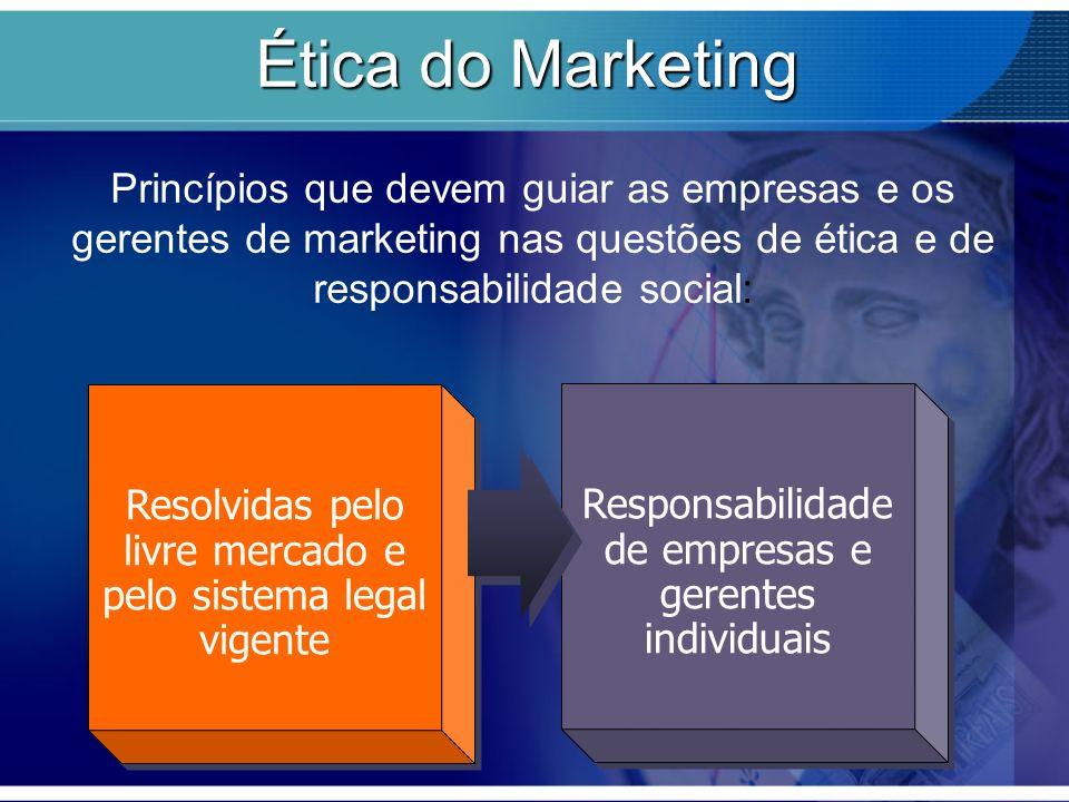 Resolvidas pelo livre mercado e pelo sistema legal vigente Responsabilidade de empresas e gerentes individuais Princípios que devem guiar as empresas