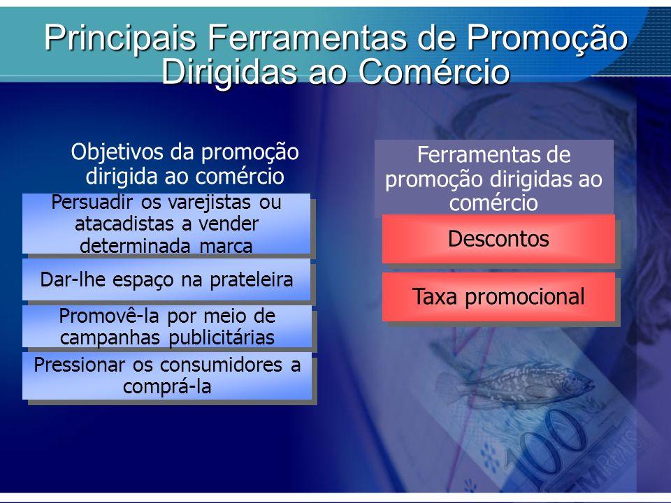 Objetivos da promoção dirigida ao comércio Persuadir os varejistas ou atacadistas a vender determinada marca Dar-lhe espaço na prateleira Promovê-la p