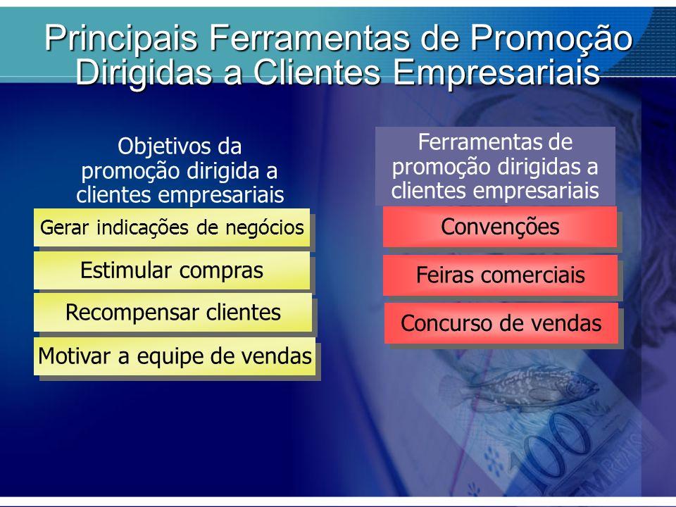 Objetivos da promoção dirigida a clientes empresariais Gerar indicações de negócios Estimular compras Recompensar clientes Motivar a equipe de vendas