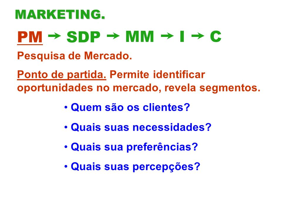 Quatro Ps: Mix de Marketing.(MM) Produto.