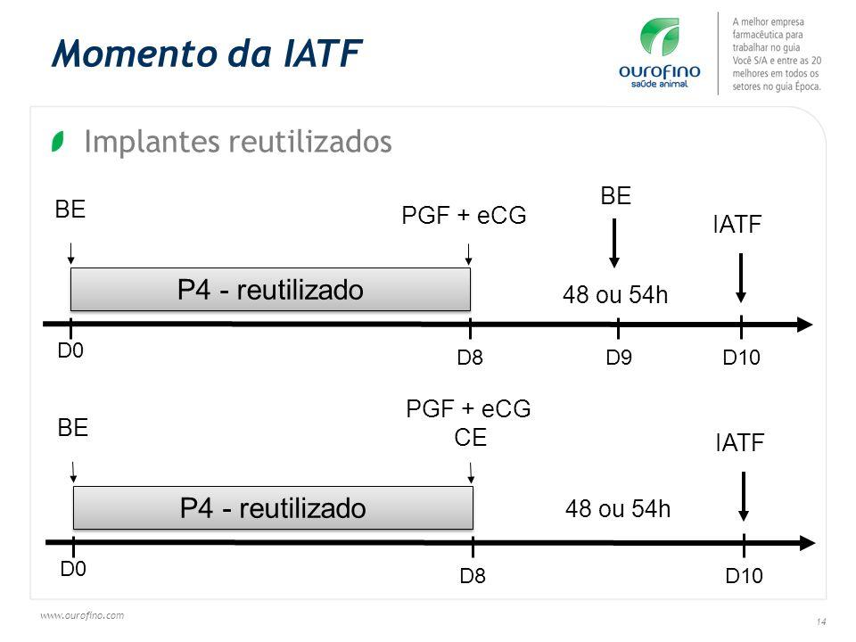 www.ourofino.com 14 Momento da IATF Implantes reutilizados P4 - reutilizado BE D0 D8D10 IATF 48 ou 54h PGF + eCG BE D9 P4 - reutilizado BE D0 D8D10 IA