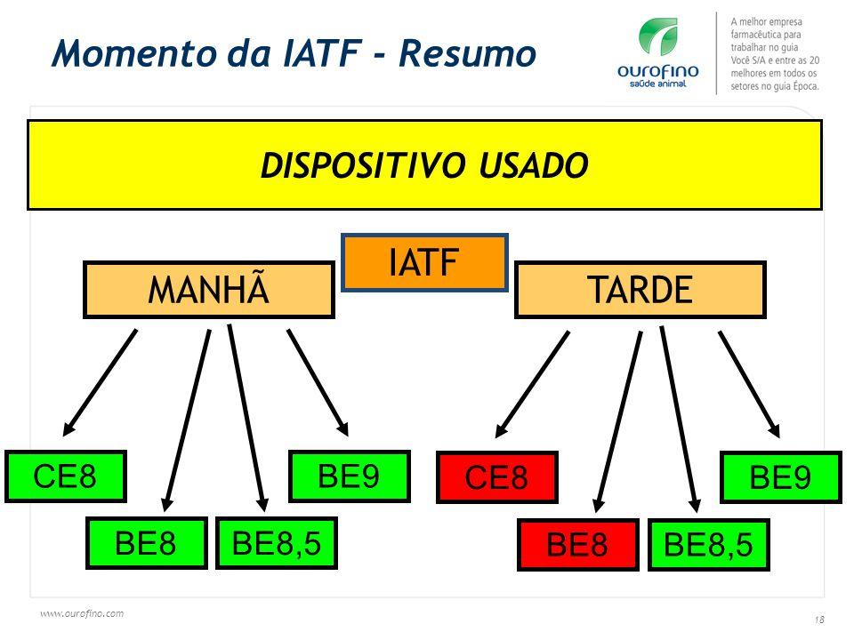 www.ourofino.com 18 Momento da IATF - Resumo DISPOSITIVO USADO MANHÃTARDE IATF CE8 BE8 BE9 BE8,5 CE8 BE8 BE9 BE8,5