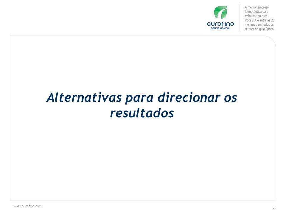 www.ourofino.com 25 Alternativas para direcionar os resultados