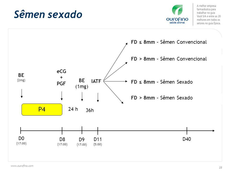 www.ourofino.com 28 Sêmen sexado D8 (17:00) D11 (5:00) FD 8mm - Sêmen Convencional FD > 8mm - Sêmen Convencional FD 8mm - Sêmen Sexado FD > 8mm - Sême