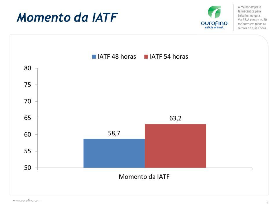 www.ourofino.com 15 Momento da IATF