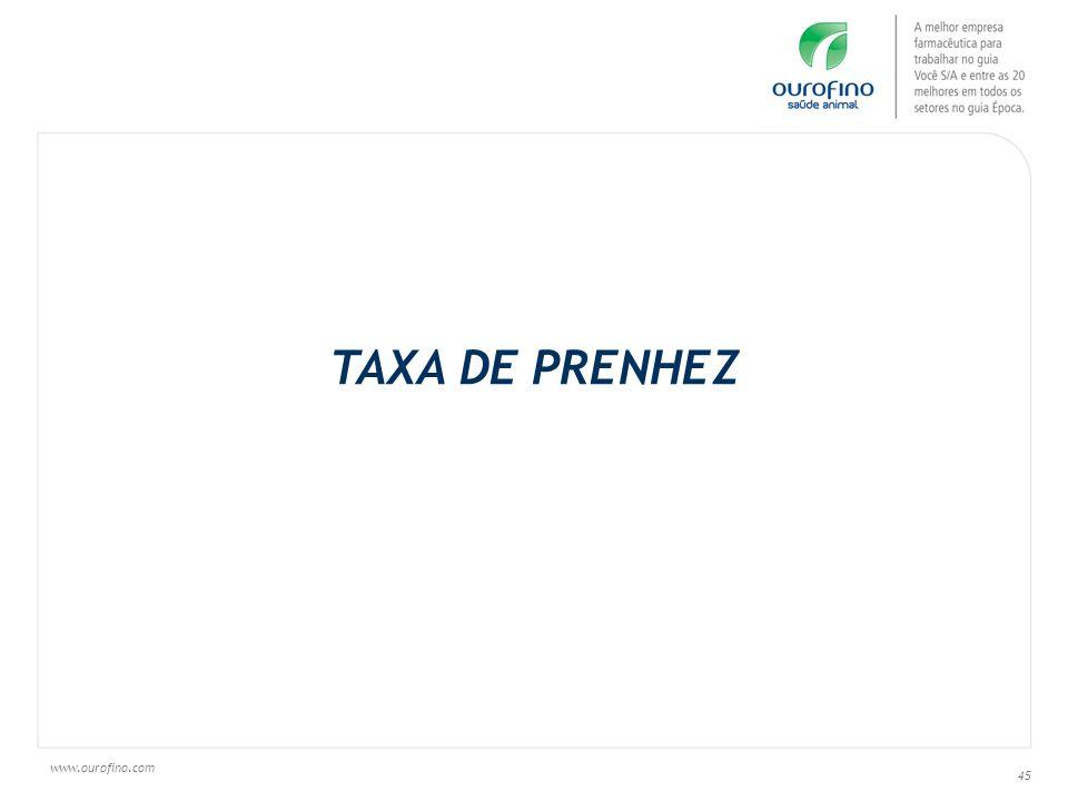 www.ourofino.com 45 TAXA DE PRENHEZ