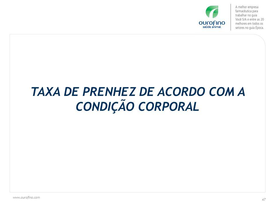 www.ourofino.com 47 TAXA DE PRENHEZ DE ACORDO COM A CONDIÇÃO CORPORAL