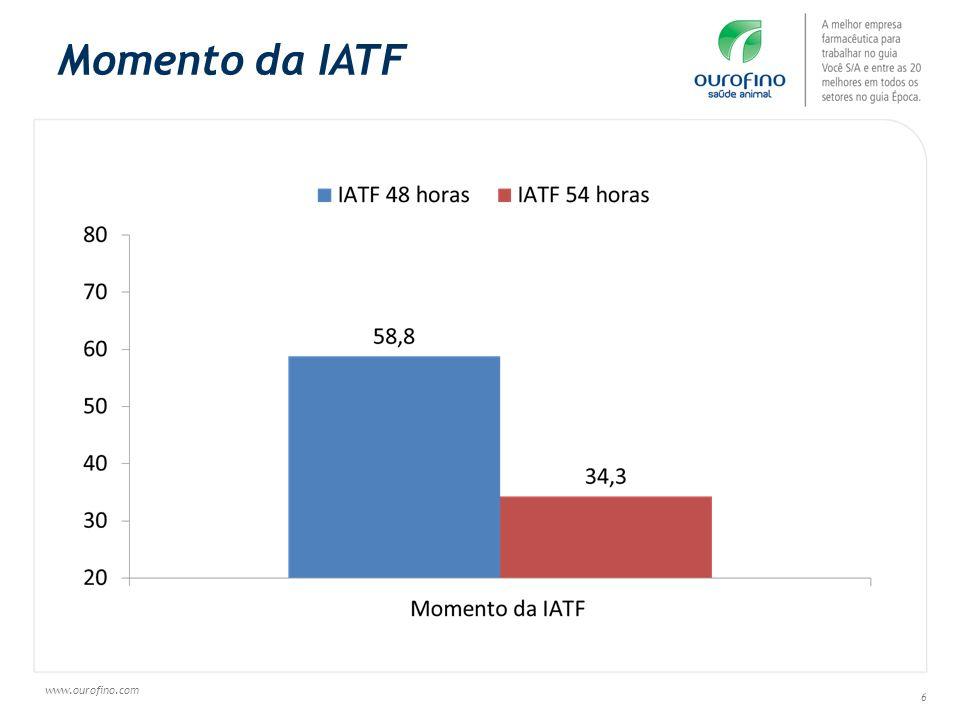 www.ourofino.com 37 Correlação entre cio e diam.do CL Figura.